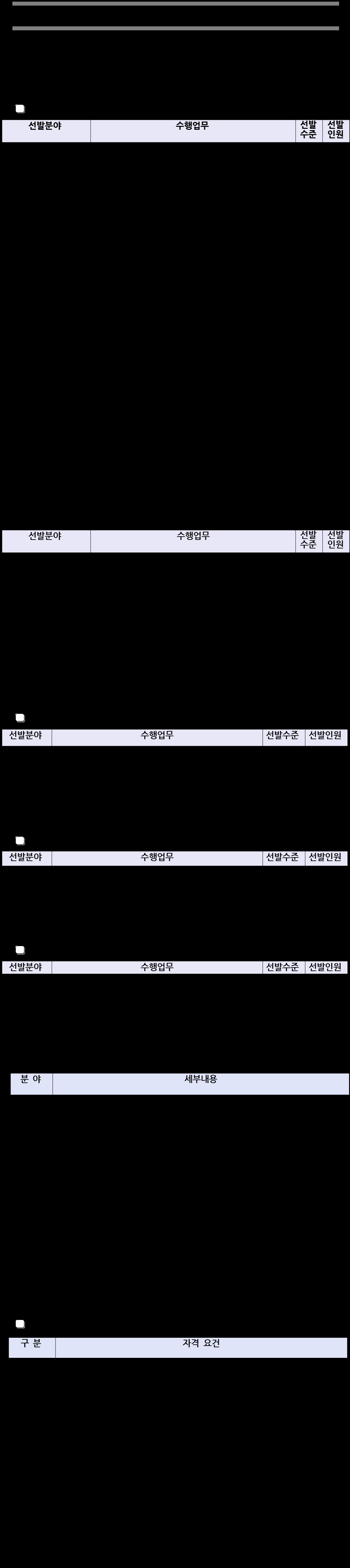 2016년 연구전문원 및 경력사원 선발 모집요강_페이지_1.png