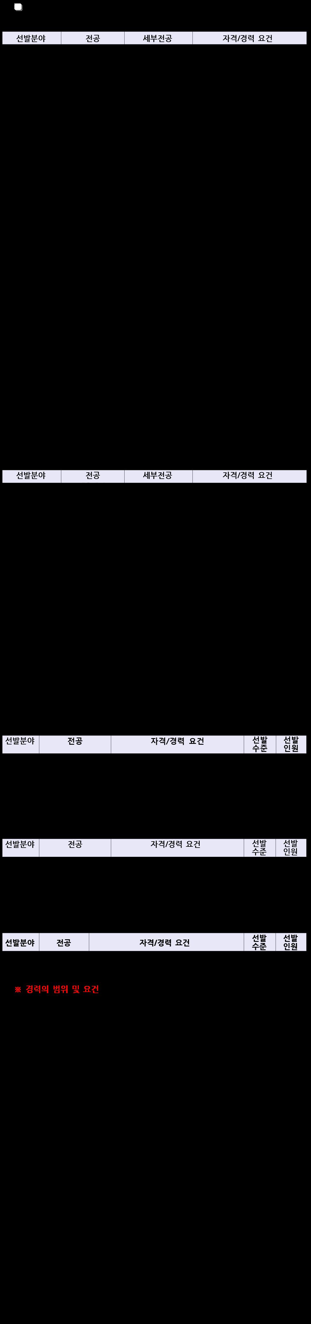 2016년 연구전문원 및 경력사원 선발 모집요강_페이지_2.png
