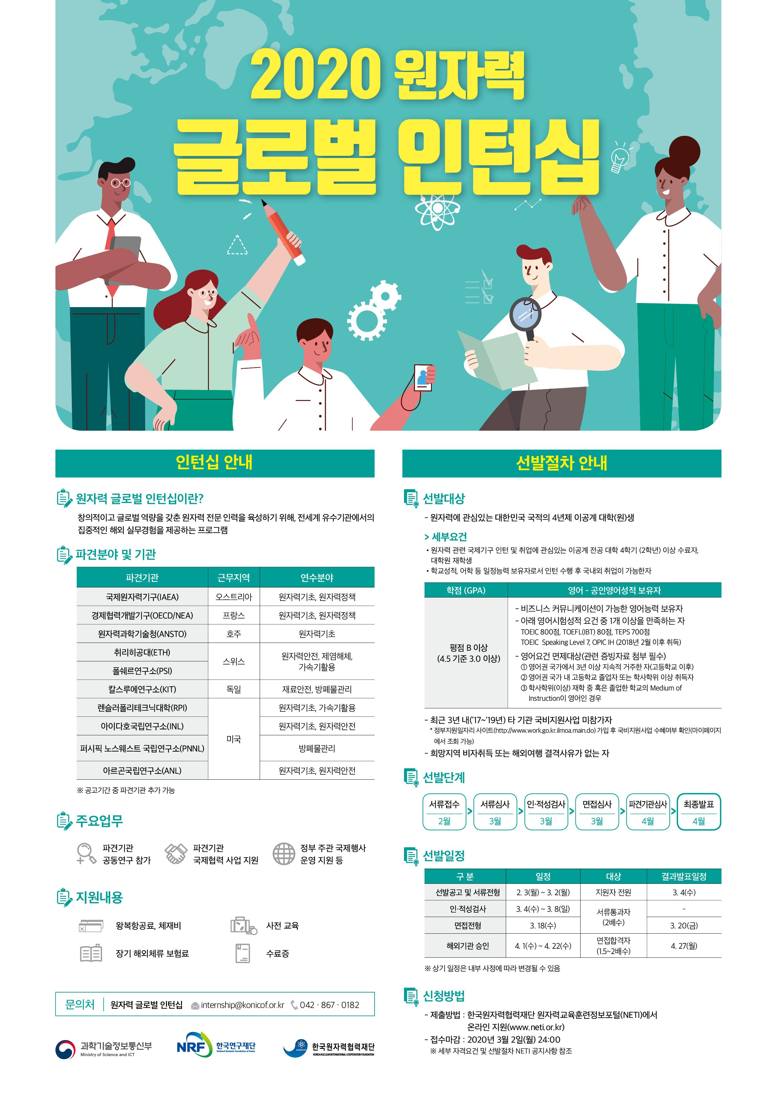2020 원자력글로벌인턴십 포스터 (1).jpg