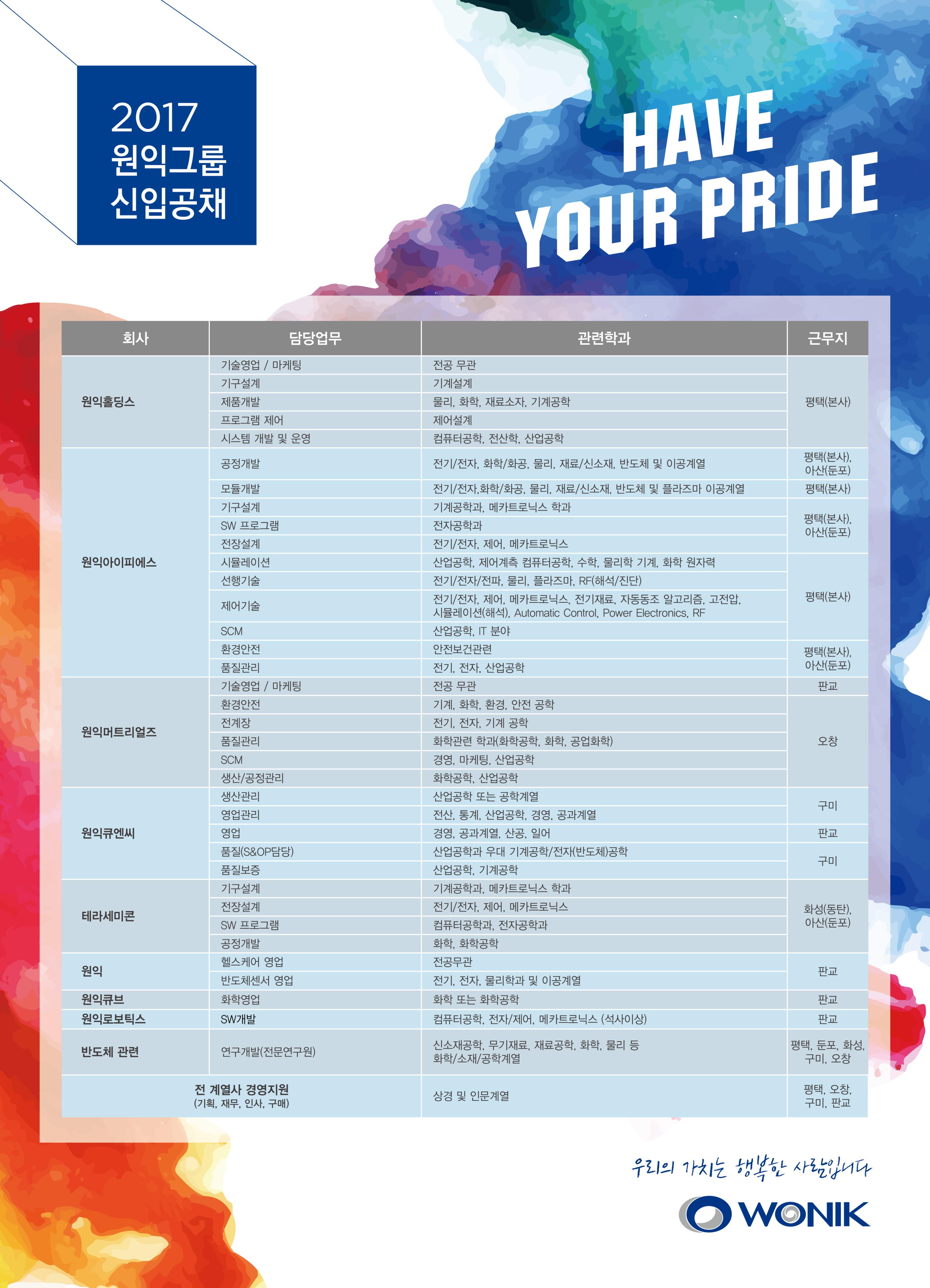 2017 원익그룹 신입채용_포스터_B안.jpg