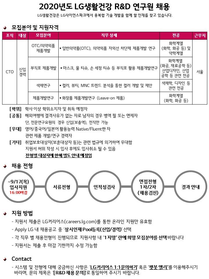 LG생활건강_2020년 하반기 채용공고문(200902).JPG