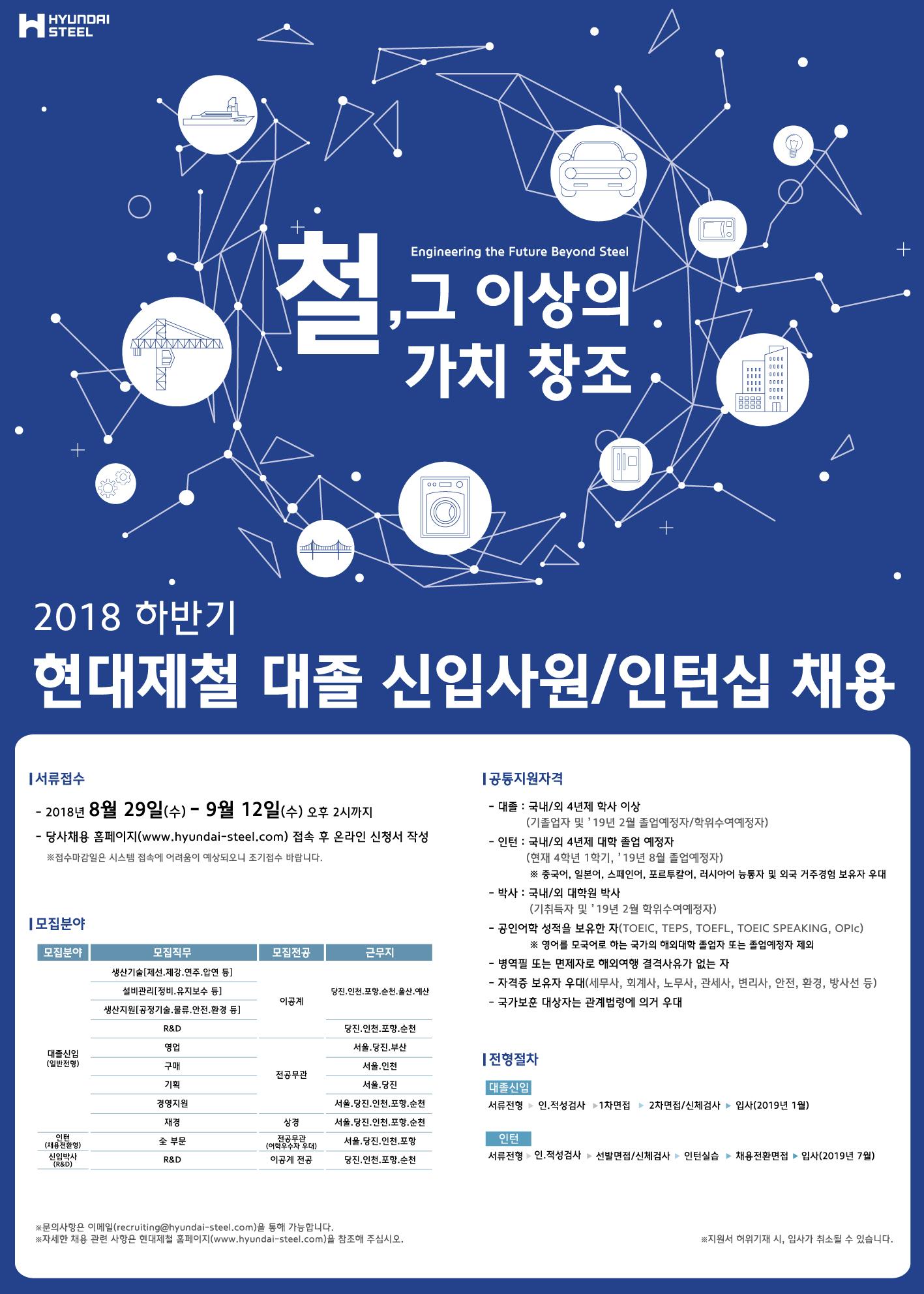 2018 하반기 현대제철 대졸신입채용 포스터.jpg