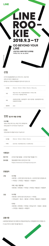 라인플러스 온라인 채용 공고문.png