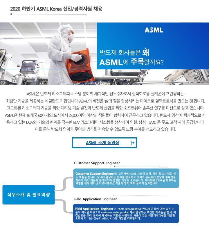 모집요강 2020 하반기 ASML Korea 신입.경력 사원 채용_01.png
