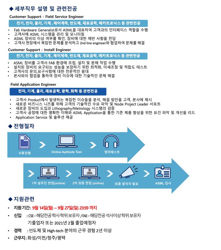 모집요강 2020 하반기 ASML Korea 신입.경력 사원 채용_02.png