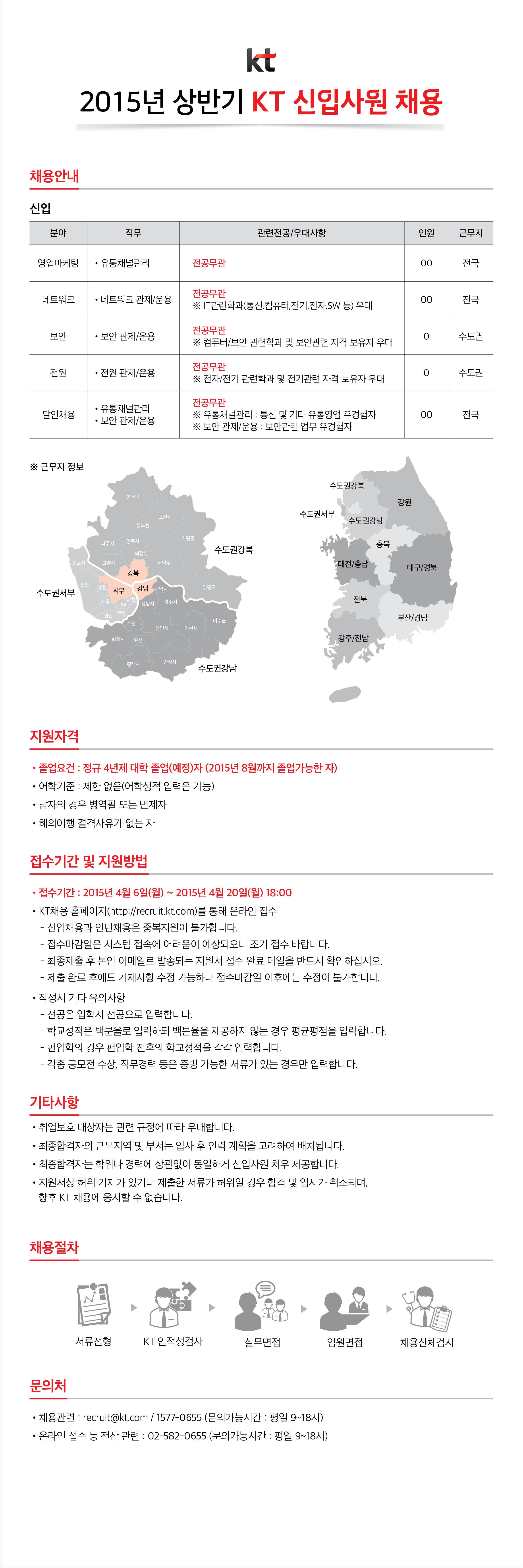 2015년_상반기_KT_신입사원_채용_공고.jpg